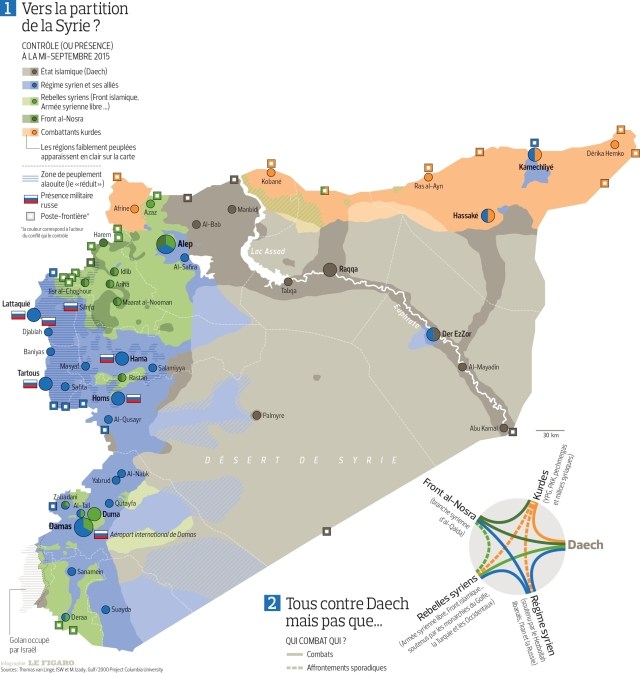 partition-syrie