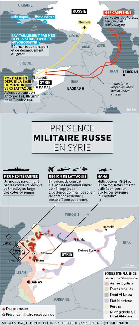 presence-militaire-russe-syrie