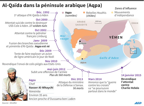 al-qaida_au_yemen_afp