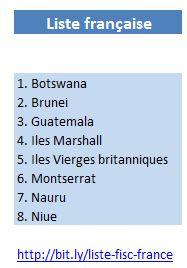 liste-fisc-france