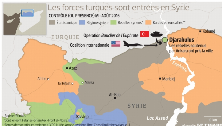 syrie-operation-turquie