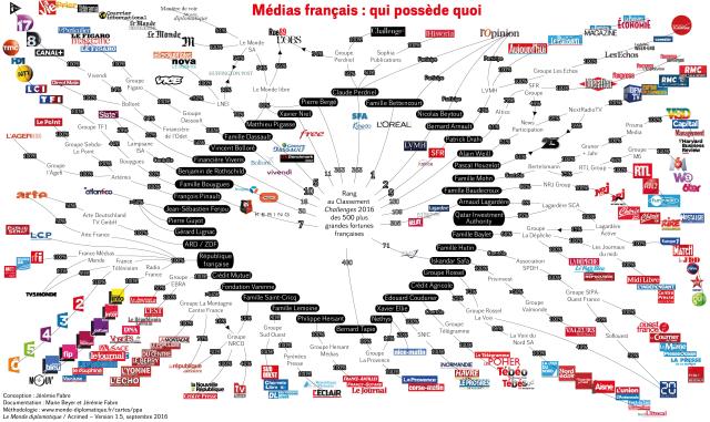 5_-_medias_francais_v1-5