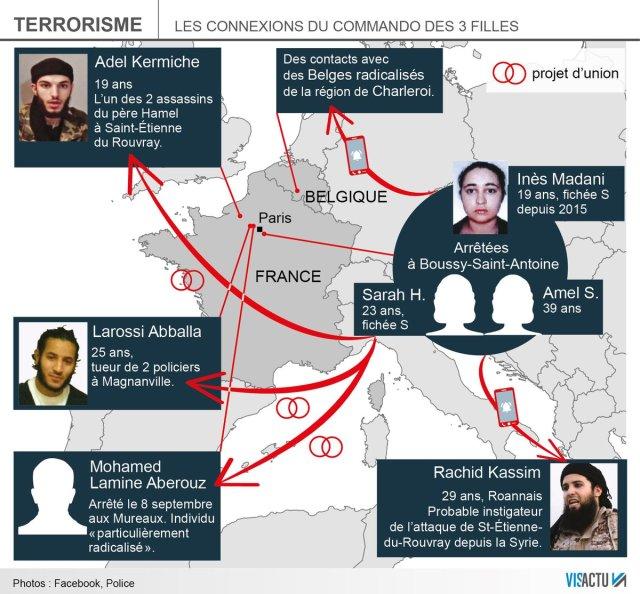 commando-de-filles-a-paris-leurs-connexions-avec-des-terroristes-et-radicaux