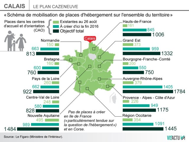 migrants-letat-francais-veut-creer-12000-places-dhebergement