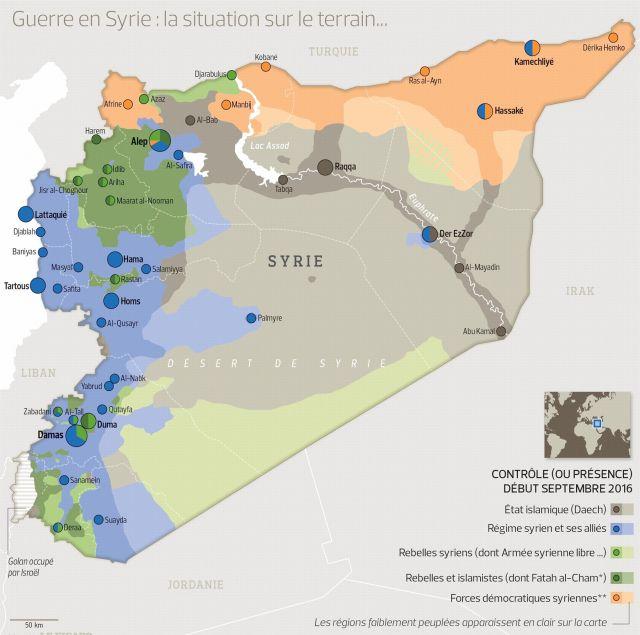 syrie-septembre2016