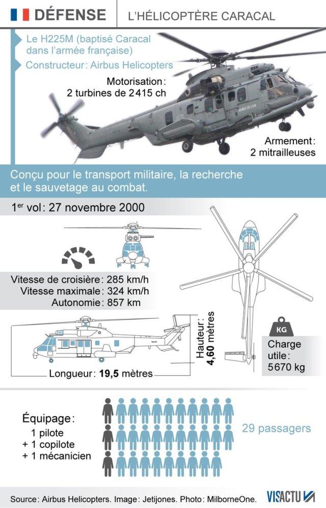 commande-dhelicopteres-annulee-le-drian-denonce-la-decision-inacceptable-de-la-pologne-caracal