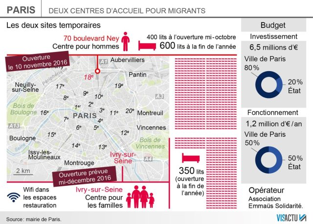 centre-daccueil-pour-migrants-a-paris
