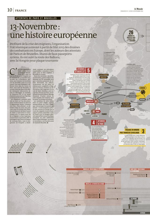 infographie-v13-infiltration-europe1