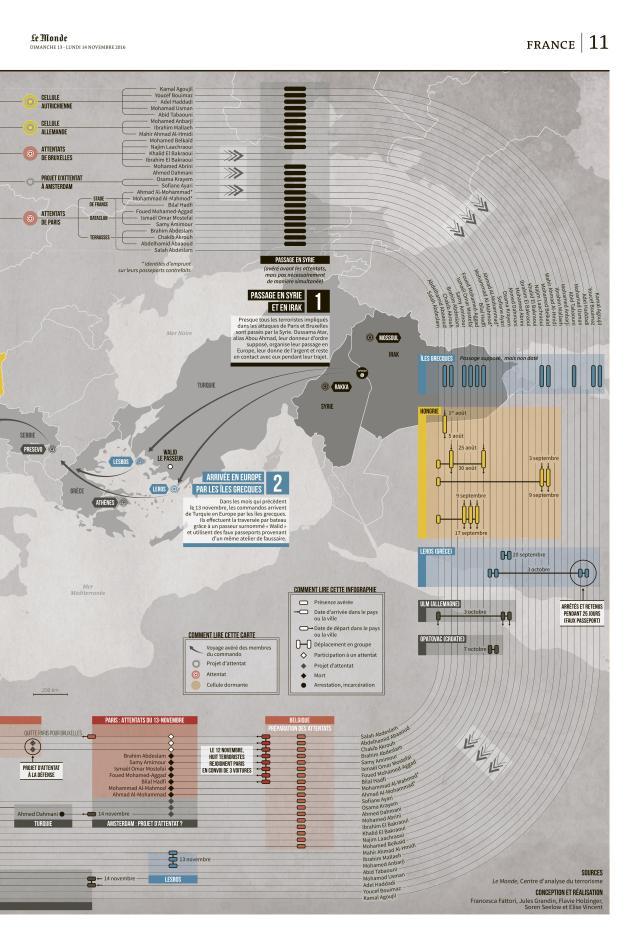 infographie-v13-infiltration-europe2