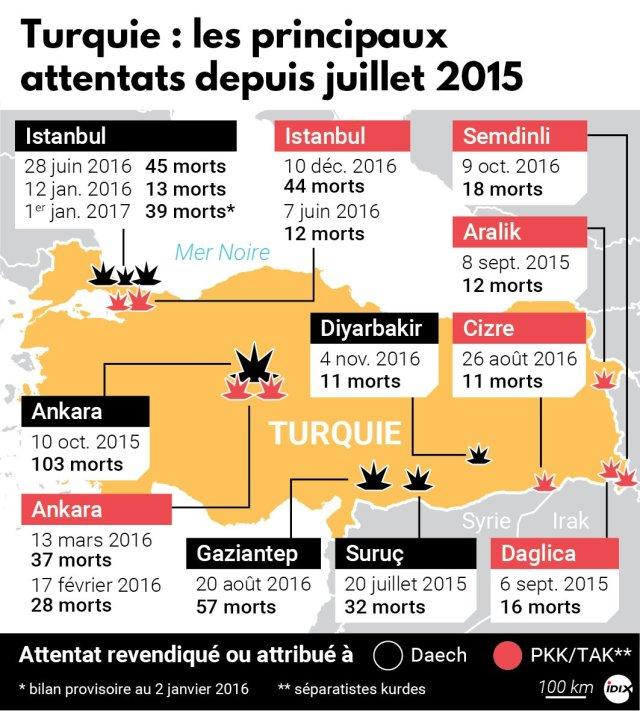 turquie-attentats