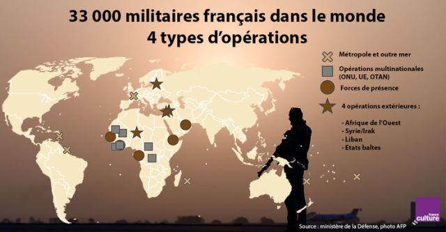 738_militaires